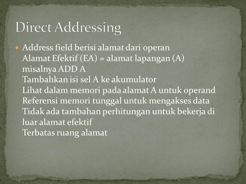 Address field berisi alamat dari operan Alamat Efektif (EA) = alamat lapangan (A) misalnya ADD A Tambahkan isi sel A ke akumulator Lihat dalam memori pada alamat A untuk operand Referensi memori tunggal untuk mengakses data Tidak ada tambahan perhitungan untuk bekerja di luar alamat efektif Terbatas ruang alamat