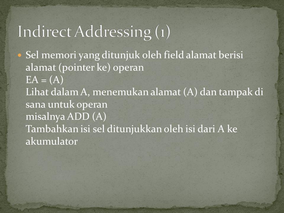 Sel memori yang ditunjuk oleh field alamat berisi alamat (pointer ke) operan EA = (A) Lihat dalam A, menemukan alamat (A) dan tampak di sana untuk ope