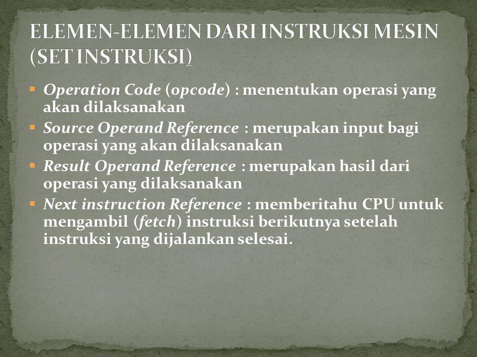  Operation Code (opcode) : menentukan operasi yang akan dilaksanakan  Source Operand Reference : merupakan input bagi operasi yang akan dilaksanakan  Result Operand Reference : merupakan hasil dari operasi yang dilaksanakan  Next instruction Reference : memberitahu CPU untuk mengambil (fetch) instruksi berikutnya setelah instruksi yang dijalankan selesai.