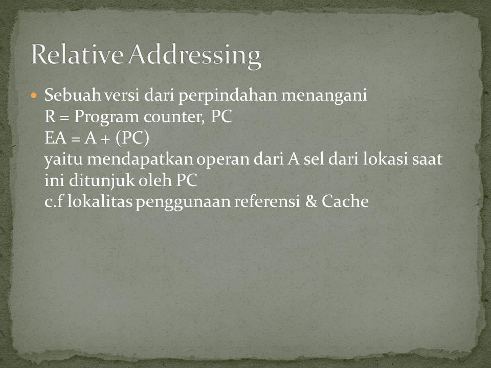 Sebuah versi dari perpindahan menangani R = Program counter, PC EA = A + (PC) yaitu mendapatkan operan dari A sel dari lokasi saat ini ditunjuk oleh PC c.f lokalitas penggunaan referensi & Cache