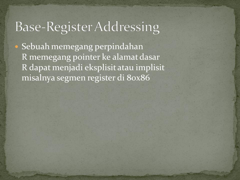 Sebuah memegang perpindahan R memegang pointer ke alamat dasar R dapat menjadi eksplisit atau implisit misalnya segmen register di 80x86
