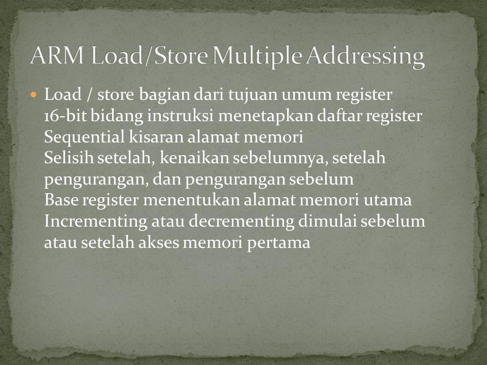 Load / store bagian dari tujuan umum register 16-bit bidang instruksi menetapkan daftar register Sequential kisaran alamat memori Selisih setelah, ken
