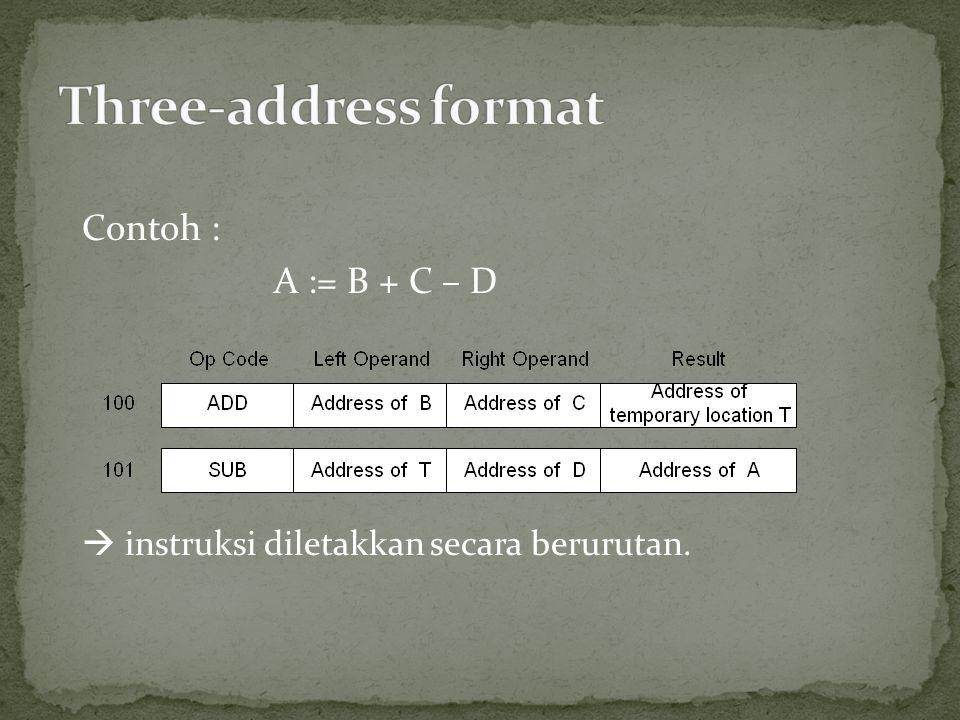 Contoh : A := B + C – D  instruksi diletakkan secara berurutan.