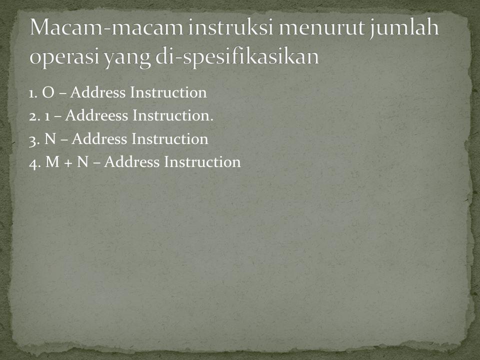 1. O – Address Instruction 2. 1 – Addreess Instruction. 3. N – Address Instruction 4. M + N – Address Instruction