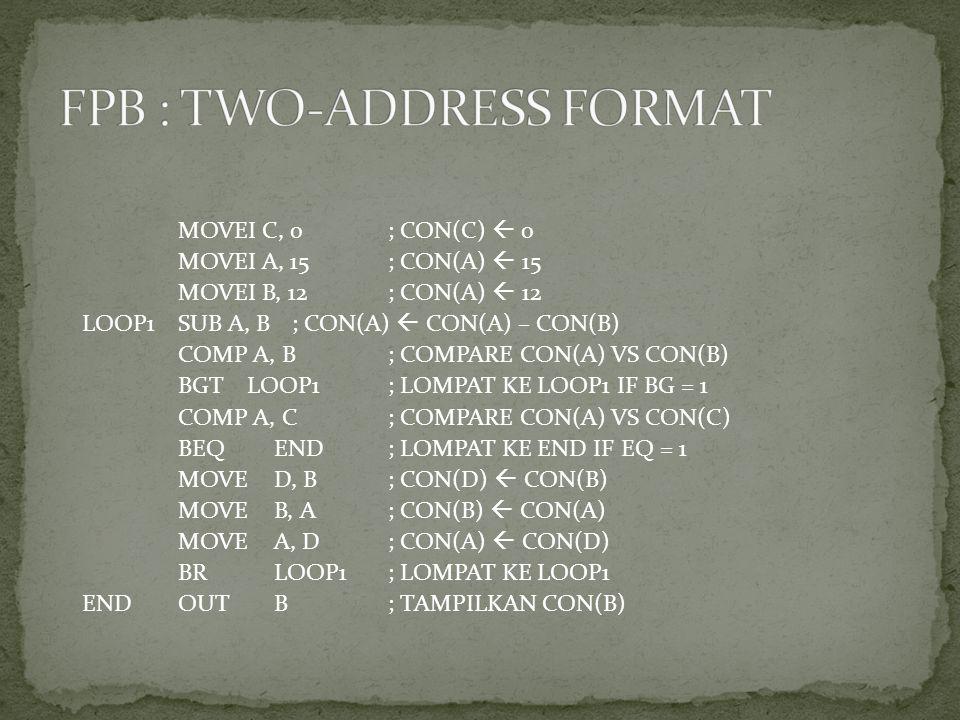 MOVEI C, 0 ; CON(C)  0 MOVEI A, 15 ; CON(A)  15 MOVEI B, 12 ; CON(A)  12 LOOP1SUB A, B ; CON(A)  CON(A) – CON(B) COMP A, B ; COMPARE CON(A) VS CON(B) BGT LOOP1 ; LOMPAT KE LOOP1 IF BG = 1 COMP A, C ; COMPARE CON(A) VS CON(C) BEQEND ; LOMPAT KE END IF EQ = 1 MOVE D, B ; CON(D)  CON(B) MOVE B, A ; CON(B)  CON(A) MOVEA, D ; CON(A)  CON(D) BRLOOP1 ; LOMPAT KE LOOP1 ENDOUT B ; TAMPILKAN CON(B)