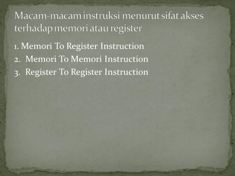 1.Memori To Register Instruction 2. Memori To Memori Instruction 3.