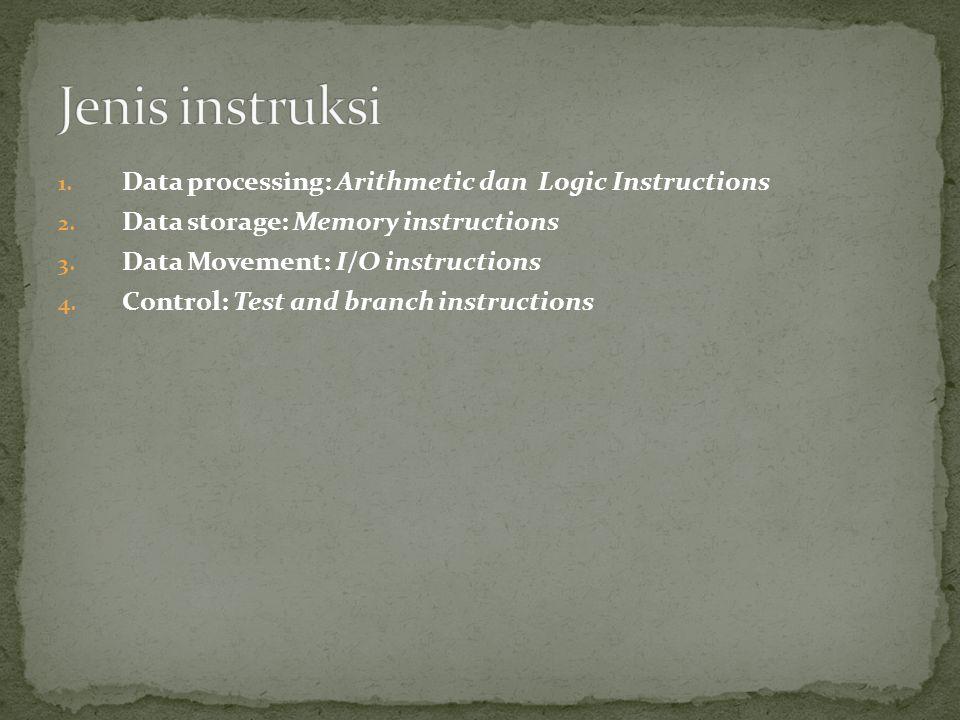 1. Data processing: Arithmetic dan Logic Instructions 2. Data storage: Memory instructions 3. Data Movement: I/O instructions 4. Control: Test and bra