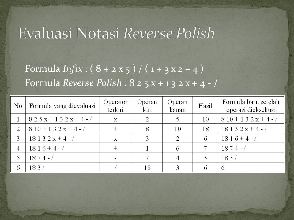Formula Infix : ( 8 + 2 x 5 ) / ( 1 + 3 x 2 – 4 ) Formula Reverse Polish : 8 2 5 x + 1 3 2 x + 4 - /