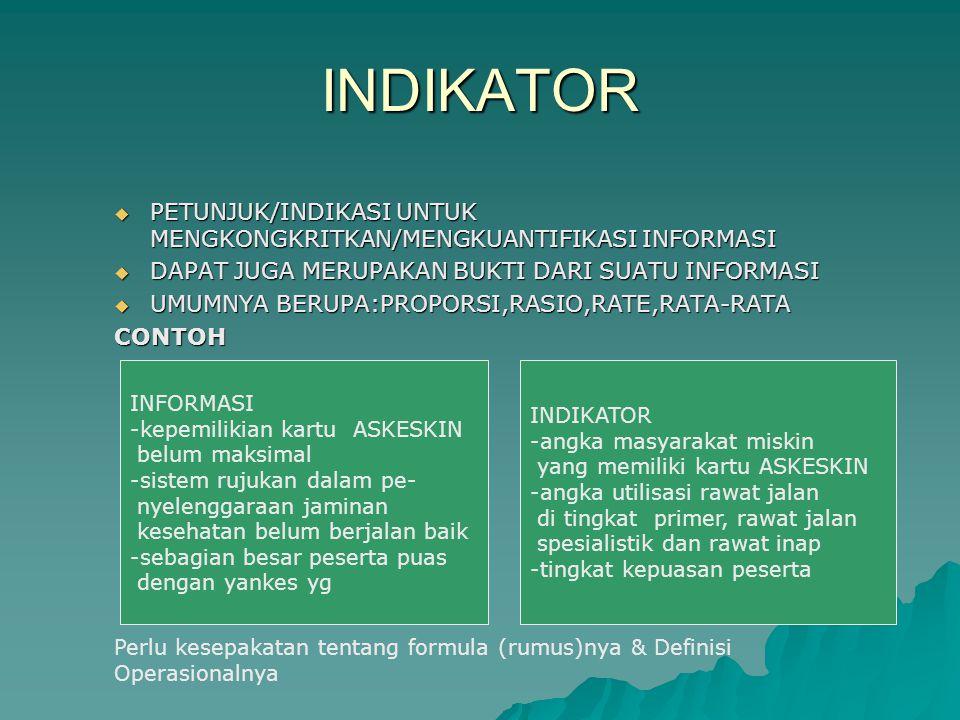INDIKATOR  PETUNJUK/INDIKASI UNTUK MENGKONGKRITKAN/MENGKUANTIFIKASI INFORMASI  DAPAT JUGA MERUPAKAN BUKTI DARI SUATU INFORMASI  UMUMNYA BERUPA:PROP