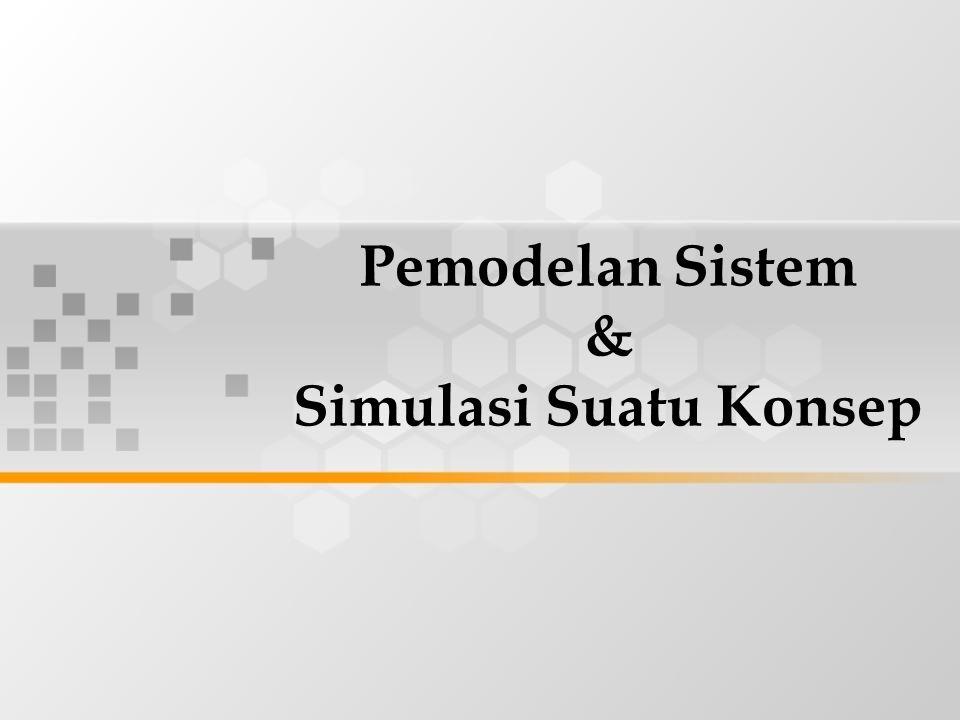 Apakah Model Simulasi.1.Adalah suatu model tiruan dari suatu proses atau sistem tertentu.