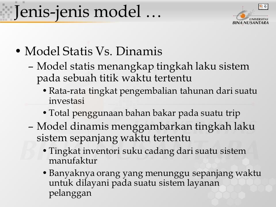 Model Statis Vs. Dinamis –Model statis menangkap tingkah laku sistem pada sebuah titik waktu tertentu Rata-rata tingkat pengembalian tahunan dari suat
