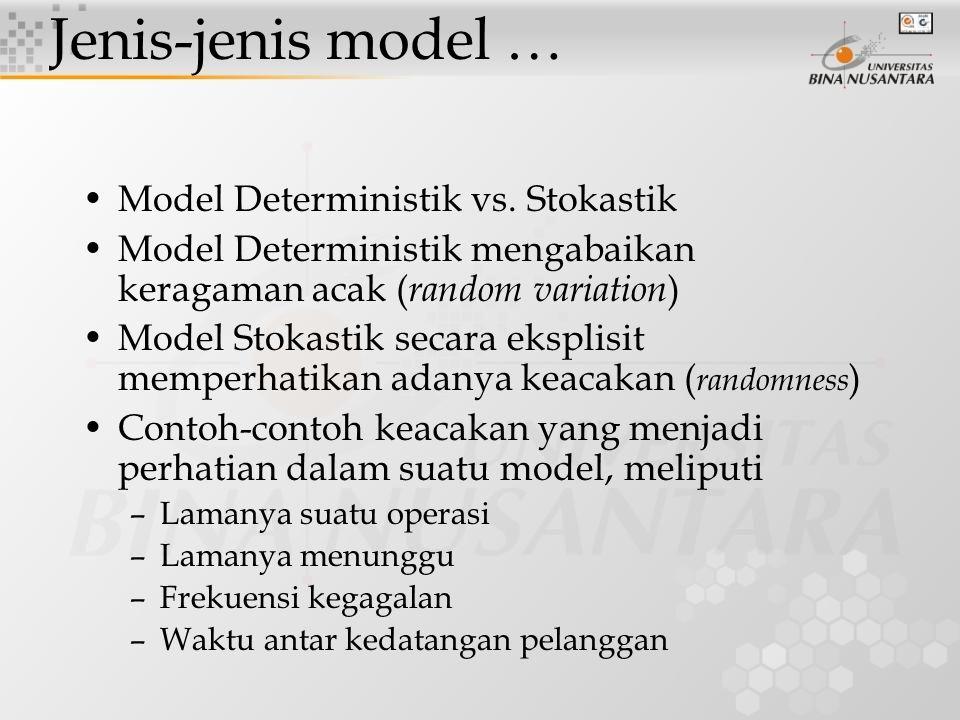 Model Deterministik vs. Stokastik Model Deterministik mengabaikan keragaman acak ( random variation ) Model Stokastik secara eksplisit memperhatikan a