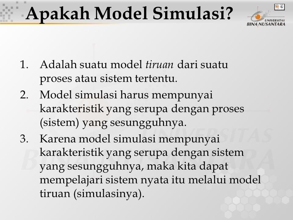 Apakah Model Simulasi? 1.Adalah suatu model tiruan dari suatu proses atau sistem tertentu. 2.Model simulasi harus mempunyai karakteristik yang serupa