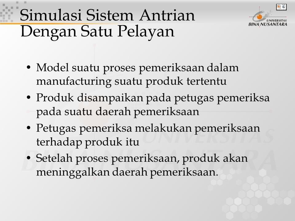Model suatu proses pemeriksaan dalam manufacturing suatu produk tertentu Produk disampaikan pada petugas pemeriksa pada suatu daerah pemeriksaan Petug