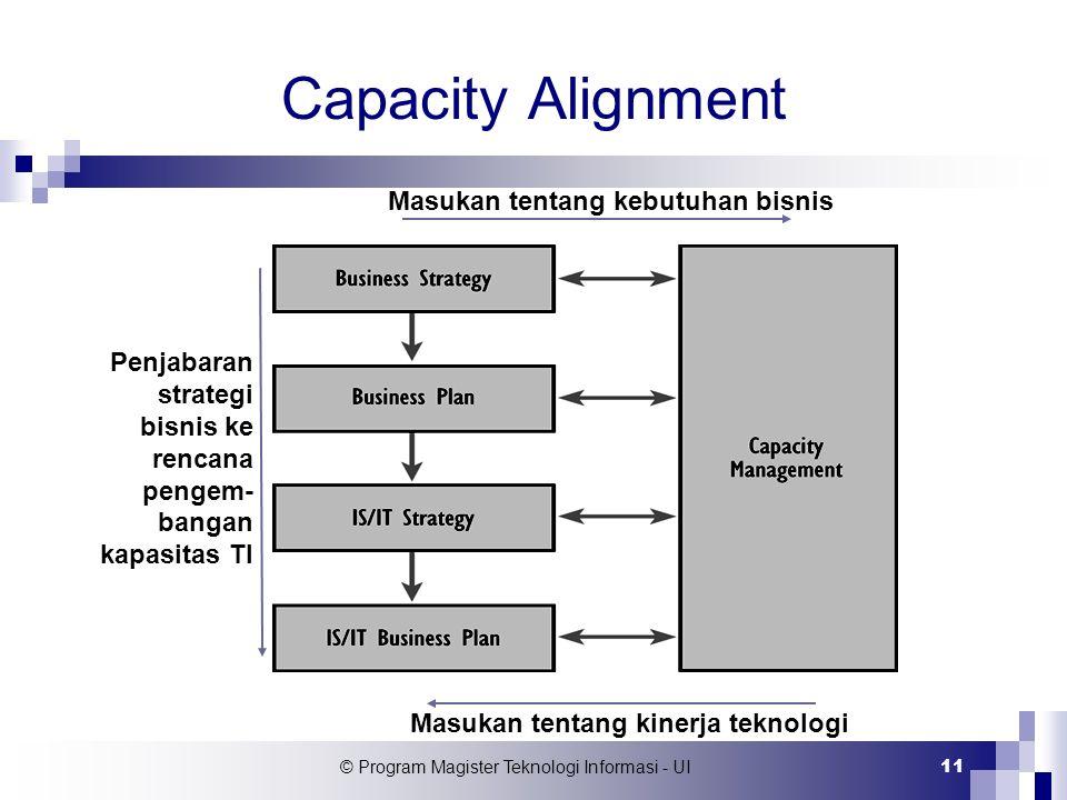 © Program Magister Teknologi Informasi - UI 11 Capacity Alignment Penjabaran strategi bisnis ke rencana pengem- bangan kapasitas TI Masukan tentang ki