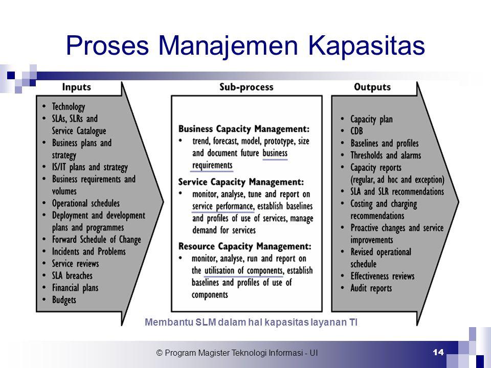 © Program Magister Teknologi Informasi - UI 14 Proses Manajemen Kapasitas Membantu SLM dalam hal kapasitas layanan TI