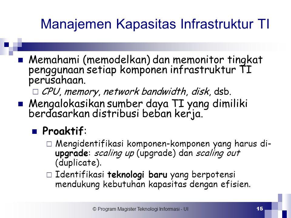 © Program Magister Teknologi Informasi - UI 15 Manajemen Kapasitas Infrastruktur TI Memahami (memodelkan) dan memonitor tingkat penggunaan setiap komp