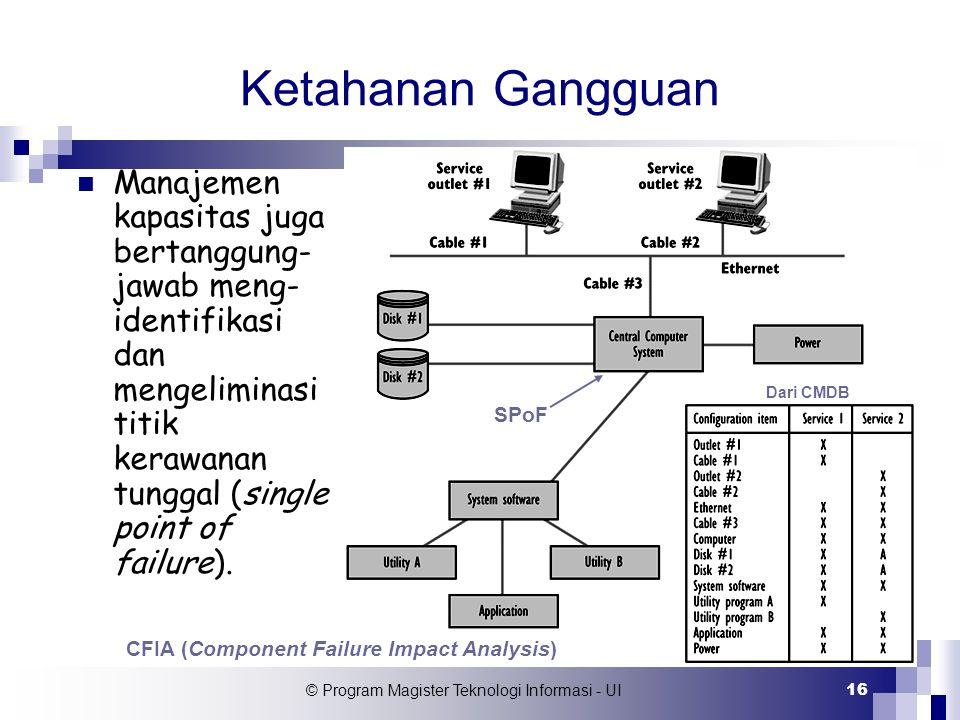 © Program Magister Teknologi Informasi - UI 16 Ketahanan Gangguan Manajemen kapasitas juga bertanggung- jawab meng- identifikasi dan mengeliminasi tit