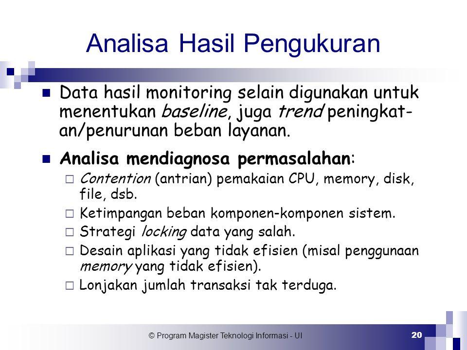 © Program Magister Teknologi Informasi - UI 20 Analisa Hasil Pengukuran Data hasil monitoring selain digunakan untuk menentukan baseline, juga trend p