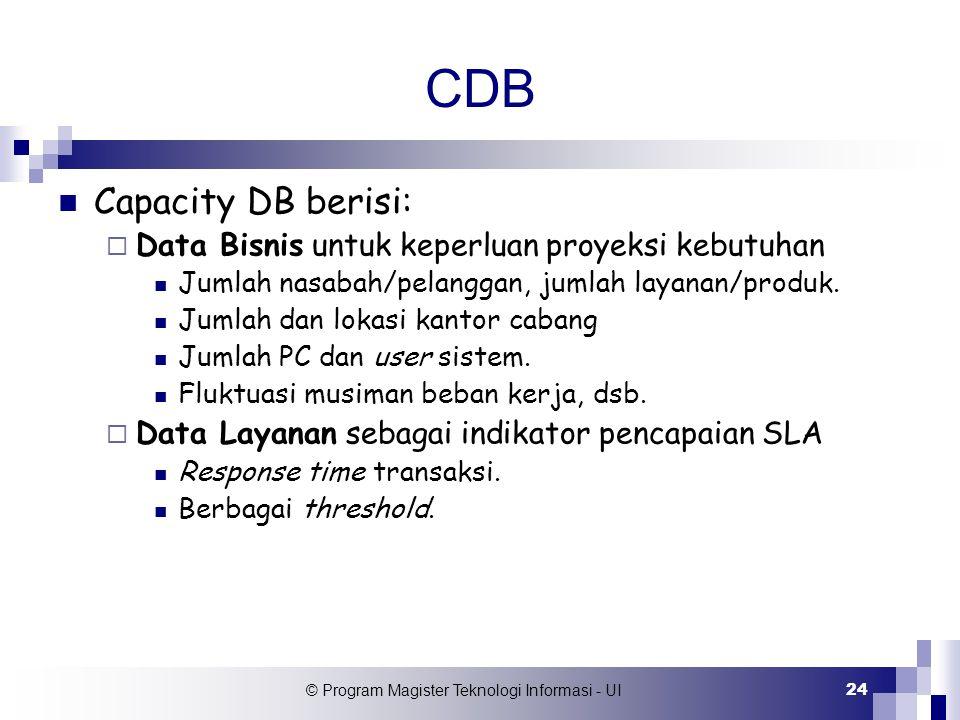 © Program Magister Teknologi Informasi - UI 24 CDB Capacity DB berisi:  Data Bisnis untuk keperluan proyeksi kebutuhan Jumlah nasabah/pelanggan, juml