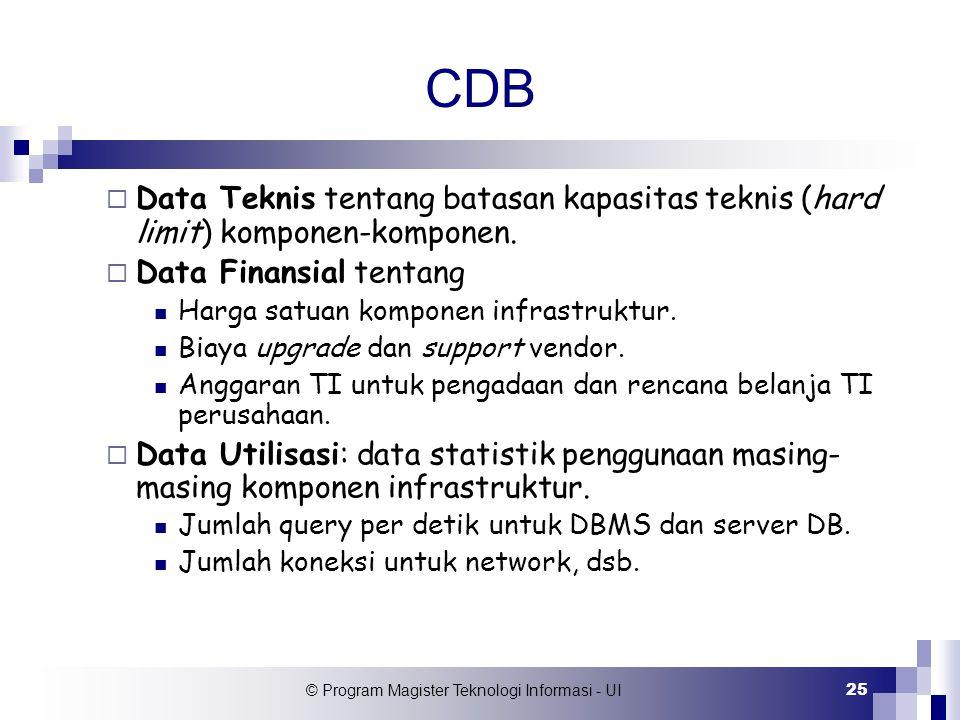 © Program Magister Teknologi Informasi - UI 25 CDB  Data Teknis tentang batasan kapasitas teknis (hard limit) komponen-komponen.  Data Finansial ten