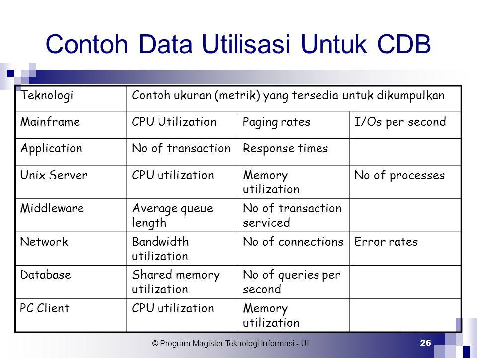 © Program Magister Teknologi Informasi - UI 26 Contoh Data Utilisasi Untuk CDB TeknologiContoh ukuran (metrik) yang tersedia untuk dikumpulkan Mainfra