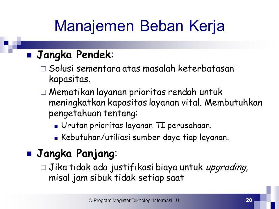 © Program Magister Teknologi Informasi - UI 28 Manajemen Beban Kerja Jangka Pendek:  Solusi sementara atas masalah keterbatasan kapasitas.  Mematika