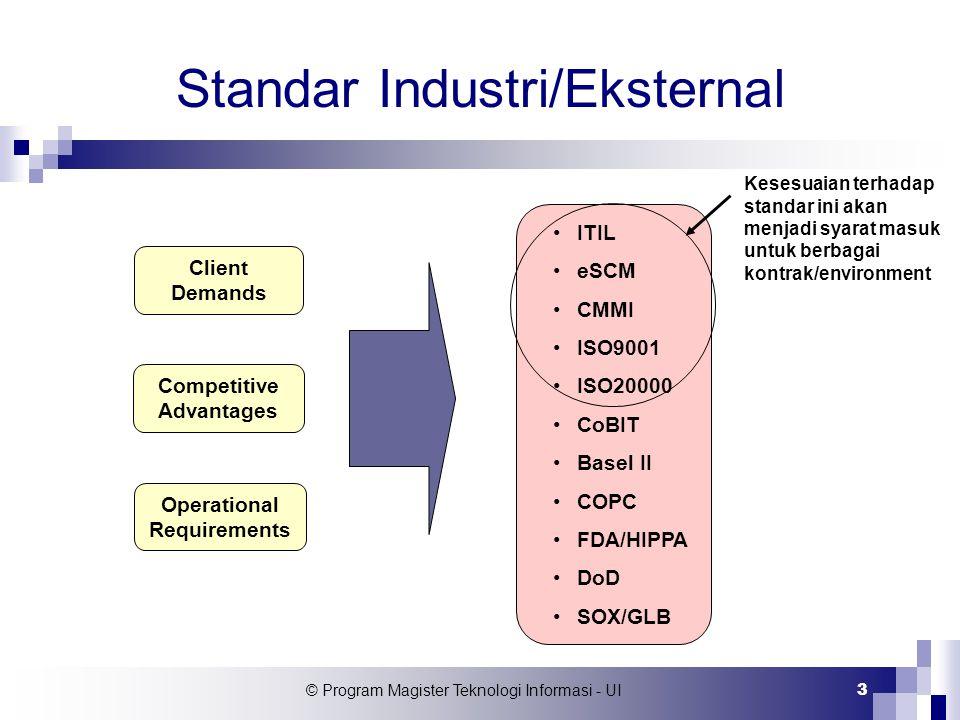 © Program Magister Teknologi Informasi - UI 24 CDB Capacity DB berisi:  Data Bisnis untuk keperluan proyeksi kebutuhan Jumlah nasabah/pelanggan, jumlah layanan/produk.