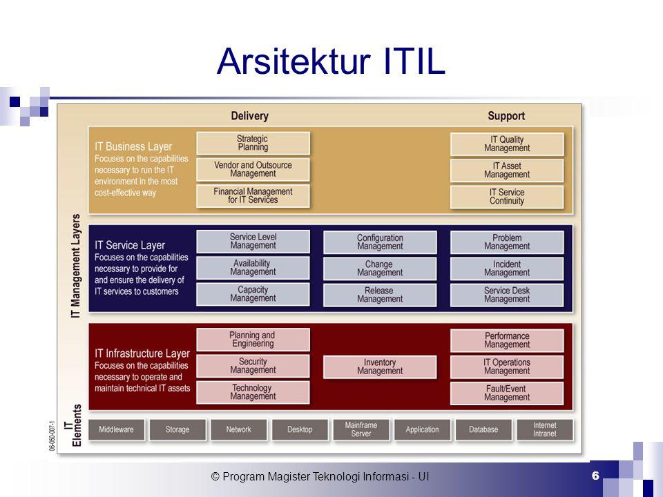 © Program Magister Teknologi Informasi - UI 7 Capacity Management Manajemen kapasitas layanan TI:  Proses-proses untuk memastikan bahwa kapasitas infrastruktur TI dapat memenuhi kebutuhan bisnis (yang selalu berubah) secara tepat waktu dan tepat anggaran.