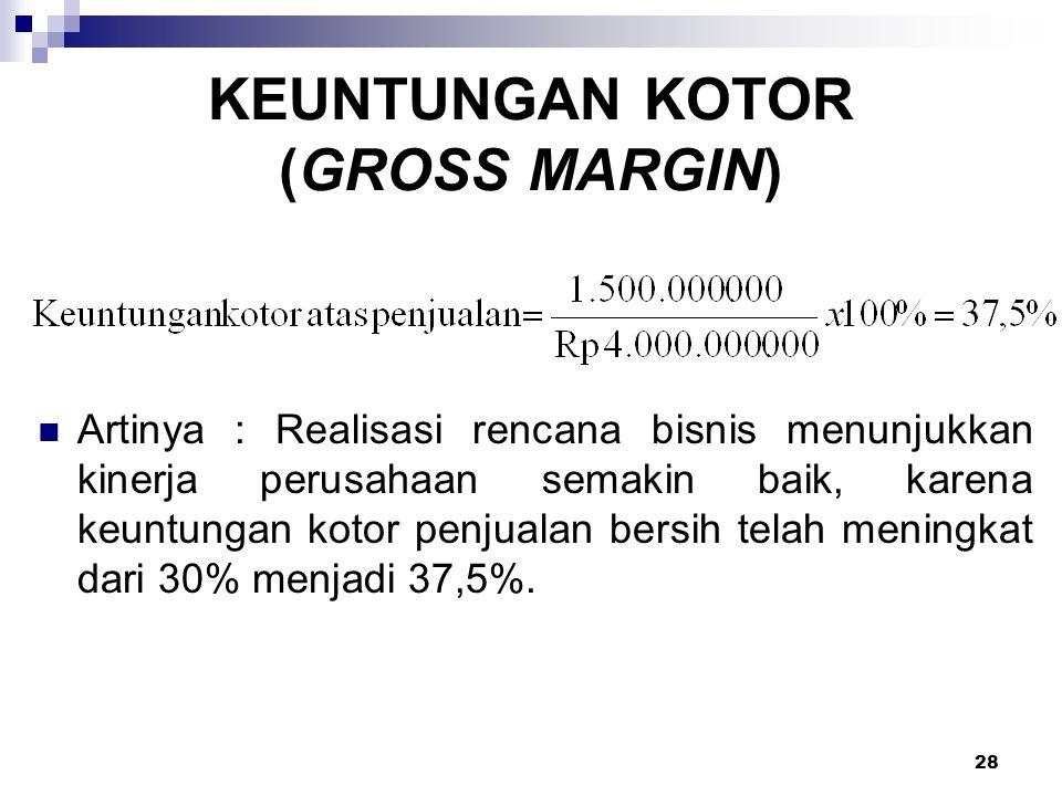 28 KEUNTUNGAN KOTOR (GROSS MARGIN) Artinya : Realisasi rencana bisnis menunjukkan kinerja perusahaan semakin baik, karena keuntungan kotor penjualan b