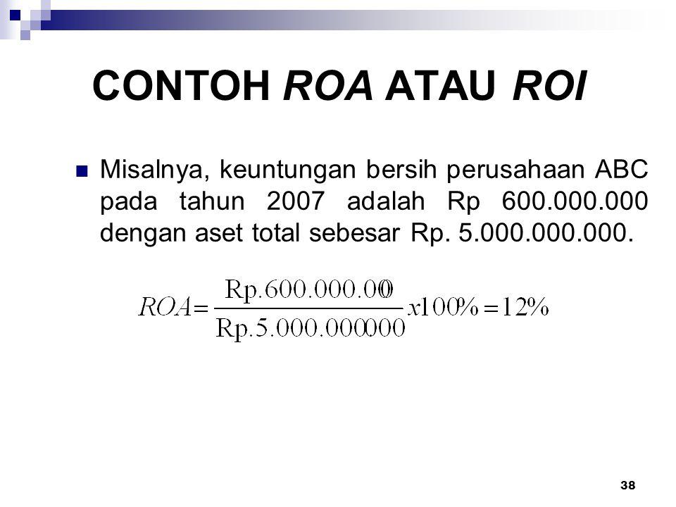 38 CONTOH ROA ATAU ROI Misalnya, keuntungan bersih perusahaan ABC pada tahun 2007 adalah Rp 600.000.000 dengan aset total sebesar Rp. 5.000.000.000.