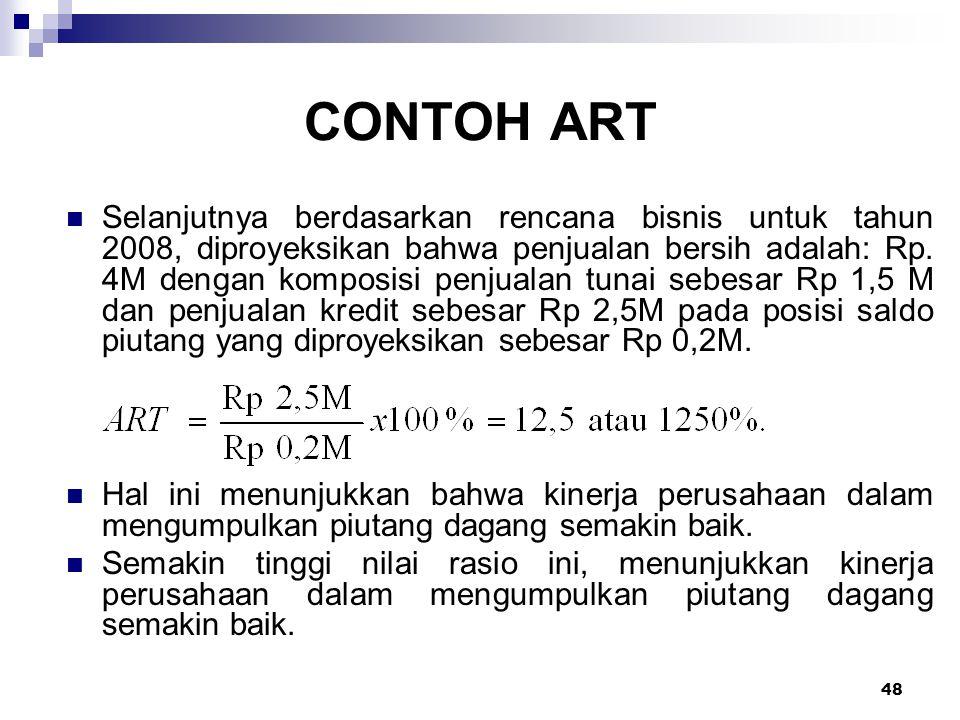 48 CONTOH ART Selanjutnya berdasarkan rencana bisnis untuk tahun 2008, diproyeksikan bahwa penjualan bersih adalah: Rp. 4M dengan komposisi penjualan