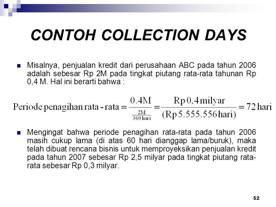 52 CONTOH COLLECTION DAYS Misalnya, penjualan kredit dari perusahaan ABC pada tahun 2006 adalah sebesar Rp 2M pada tingkat piutang rata-rata tahunan R