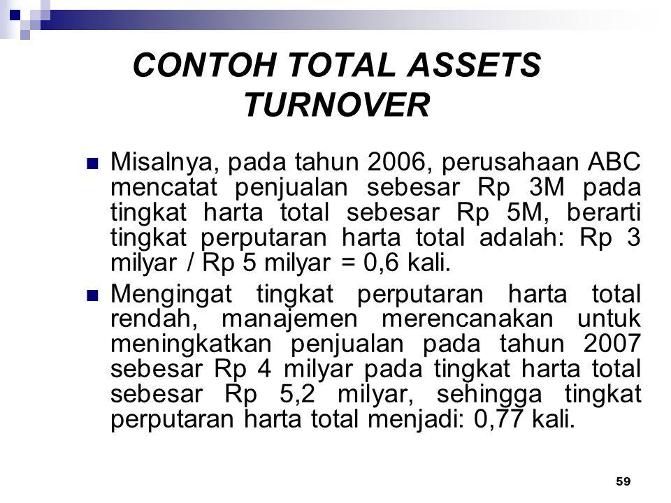 59 CONTOH TOTAL ASSETS TURNOVER Misalnya, pada tahun 2006, perusahaan ABC mencatat penjualan sebesar Rp 3M pada tingkat harta total sebesar Rp 5M, ber