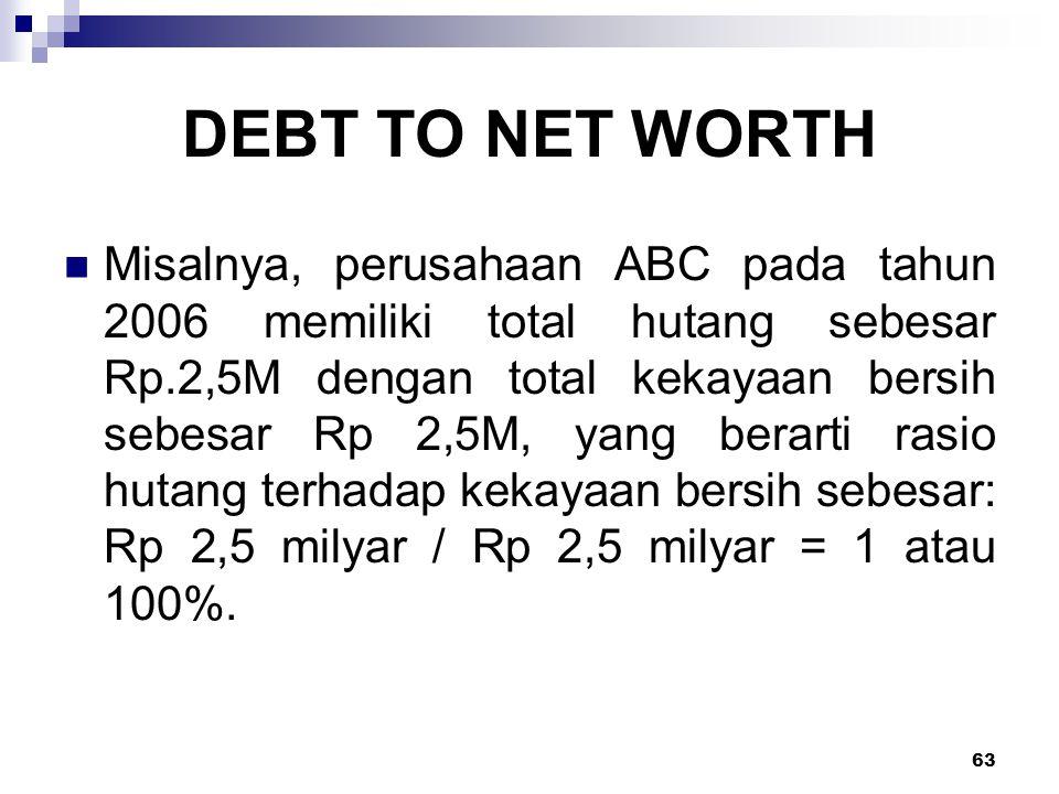 63 DEBT TO NET WORTH Misalnya, perusahaan ABC pada tahun 2006 memiliki total hutang sebesar Rp.2,5M dengan total kekayaan bersih sebesar Rp 2,5M, yang