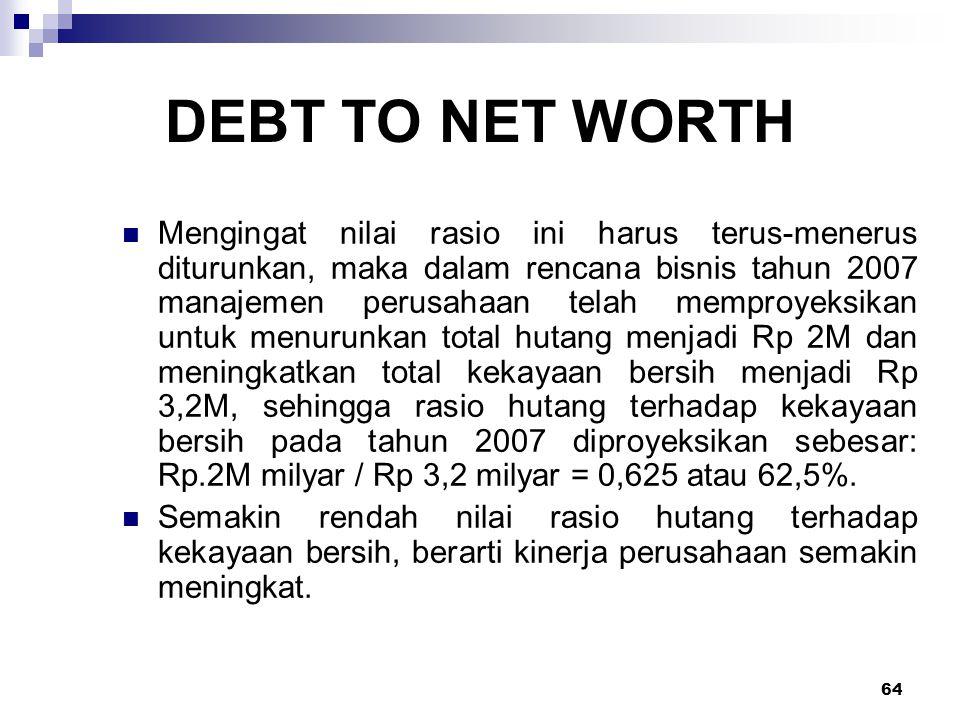 64 DEBT TO NET WORTH Mengingat nilai rasio ini harus terus-menerus diturunkan, maka dalam rencana bisnis tahun 2007 manajemen perusahaan telah memproy