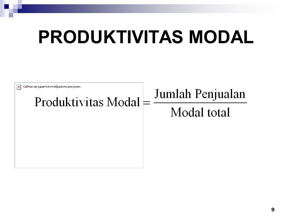 9 PRODUKTIVITAS MODAL