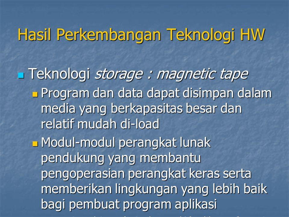 Hasil Perkembangan Teknologi HW Teknologi storage : magnetic tape Teknologi storage : magnetic tape Program dan data dapat disimpan dalam media yang berkapasitas besar dan relatif mudah di-load Program dan data dapat disimpan dalam media yang berkapasitas besar dan relatif mudah di-load Modul-modul perangkat lunak pendukung yang membantu pengoperasian perangkat keras serta memberikan lingkungan yang lebih baik bagi pembuat program aplikasi Modul-modul perangkat lunak pendukung yang membantu pengoperasian perangkat keras serta memberikan lingkungan yang lebih baik bagi pembuat program aplikasi Device driver (misalnya I/O), library fungsi komputasi, assembler, modul loader Device driver (misalnya I/O), library fungsi komputasi, assembler, modul loader