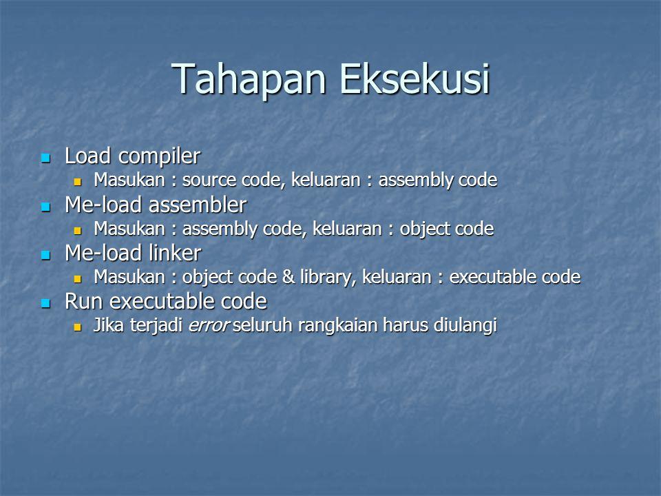 Tahapan Eksekusi Load compiler Load compiler Masukan : source code, keluaran : assembly code Masukan : source code, keluaran : assembly code Me-load assembler Me-load assembler Masukan : assembly code, keluaran : object code Masukan : assembly code, keluaran : object code Me-load linker Me-load linker Masukan : object code & library, keluaran : executable code Masukan : object code & library, keluaran : executable code Run executable code Run executable code Jika terjadi error seluruh rangkaian harus diulangi Jika terjadi error seluruh rangkaian harus diulangi