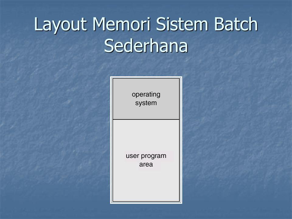 Layout Memori Sistem Batch Sederhana