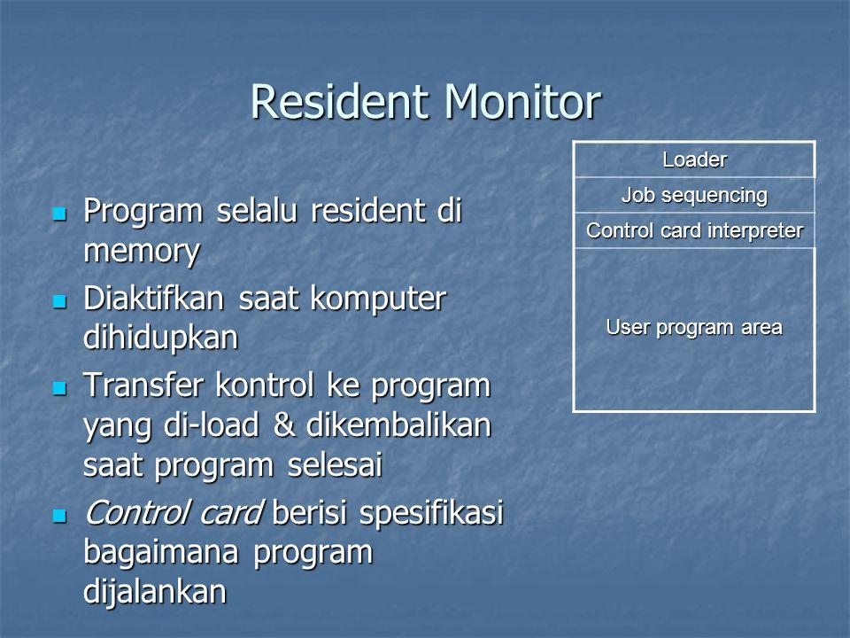 Resident Monitor Program selalu resident di memory Program selalu resident di memory Diaktifkan saat komputer dihidupkan Diaktifkan saat komputer dihi