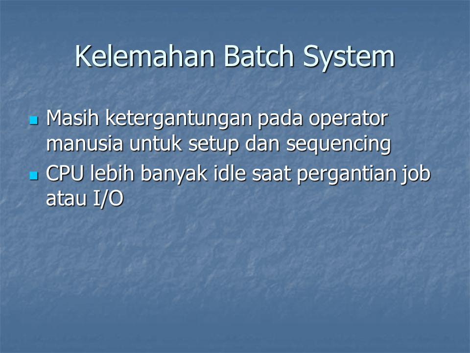 Kelemahan Batch System Masih ketergantungan pada operator manusia untuk setup dan sequencing Masih ketergantungan pada operator manusia untuk setup dan sequencing CPU lebih banyak idle saat pergantian job atau I/O CPU lebih banyak idle saat pergantian job atau I/O