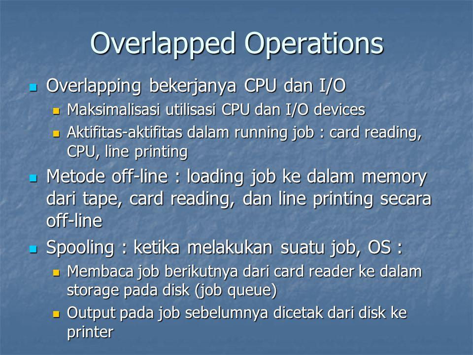 Overlapped Operations Overlapping bekerjanya CPU dan I/O Overlapping bekerjanya CPU dan I/O Maksimalisasi utilisasi CPU dan I/O devices Maksimalisasi
