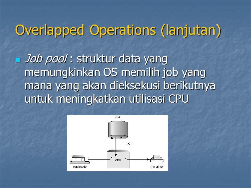 Overlapped Operations (lanjutan) Job pool : struktur data yang memungkinkan OS memilih job yang mana yang akan dieksekusi berikutnya untuk meningkatkan utilisasi CPU Job pool : struktur data yang memungkinkan OS memilih job yang mana yang akan dieksekusi berikutnya untuk meningkatkan utilisasi CPU
