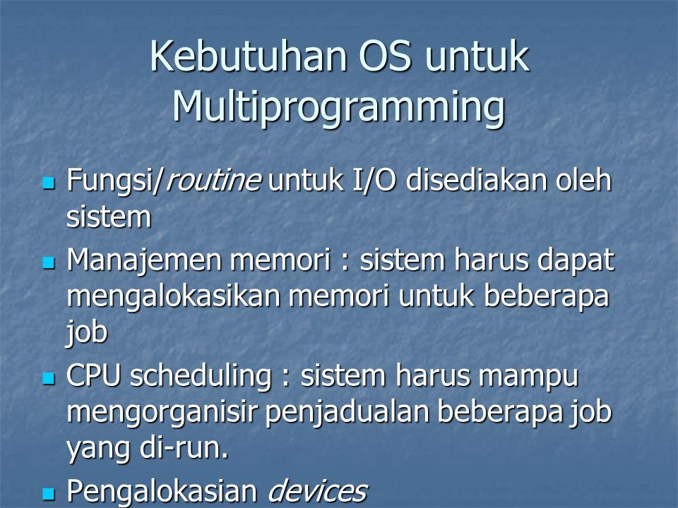 Kebutuhan OS untuk Multiprogramming Fungsi/routine untuk I/O disediakan oleh sistem Fungsi/routine untuk I/O disediakan oleh sistem Manajemen memori : sistem harus dapat mengalokasikan memori untuk beberapa job Manajemen memori : sistem harus dapat mengalokasikan memori untuk beberapa job CPU scheduling : sistem harus mampu mengorganisir penjadualan beberapa job yang di-run.
