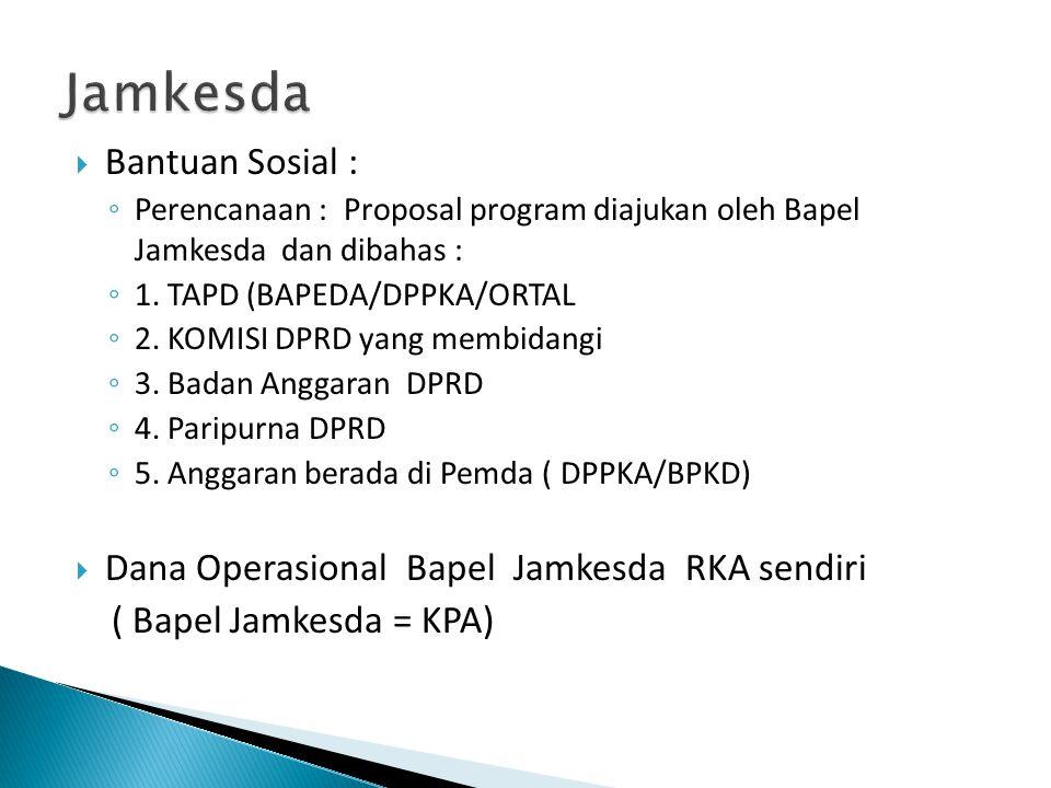  Bantuan Sosial : ◦ Perencanaan : Proposal program diajukan oleh Bapel Jamkesda dan dibahas : ◦ 1. TAPD (BAPEDA/DPPKA/ORTAL ◦ 2. KOMISI DPRD yang mem