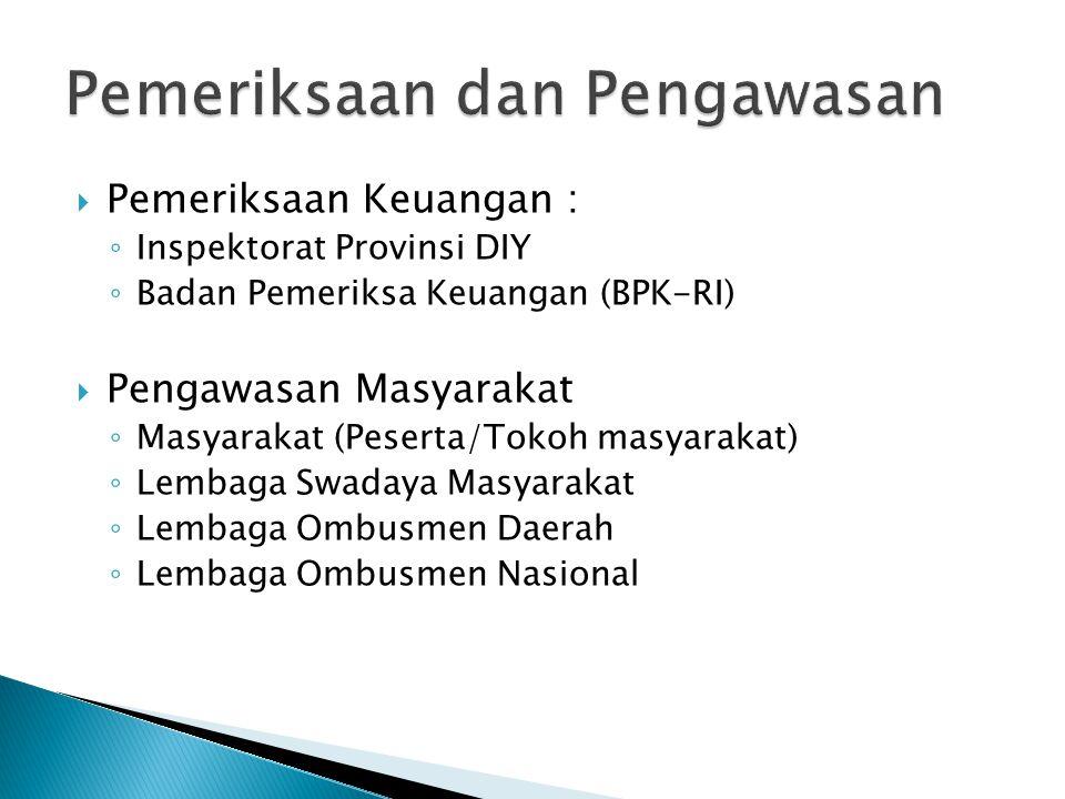  Pemeriksaan Keuangan : ◦ Inspektorat Provinsi DIY ◦ Badan Pemeriksa Keuangan (BPK-RI)  Pengawasan Masyarakat ◦ Masyarakat (Peserta/Tokoh masyarakat