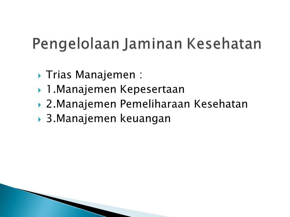  Trias Manajemen :  1.Manajemen Kepesertaan  2.Manajemen Pemeliharaan Kesehatan  3.Manajemen keuangan