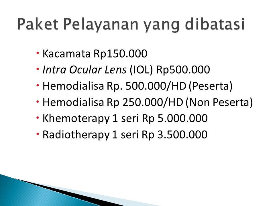  Kacamata Rp150.000  Intra Ocular Lens (IOL) Rp500.000  Hemodialisa Rp. 500.000/HD (Peserta)  Hemodialisa Rp 250.000/HD (Non Peserta)  Khemoterap