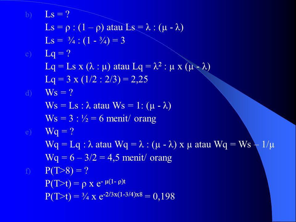 "Penyelesaian Modelnya ""(M/M/1) (FCFS/~/~)"" Diketahui: λ = 30 orang/ jam = 30 orang/ 60 menit = ½ orang/ menit 1/µ = 90 detik/ orang = 90/60 menit/ ora"